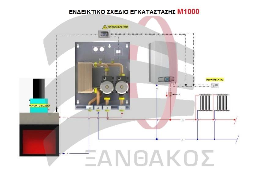 Μ1000